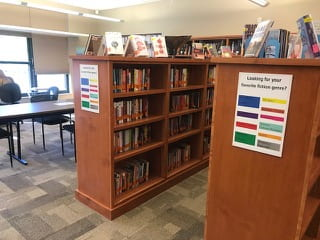 Library Transformation Completed